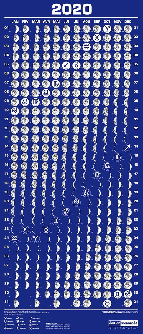 Calendrier Lune 2020.Calendrier Lunaire 2020 34 6x16 Cm